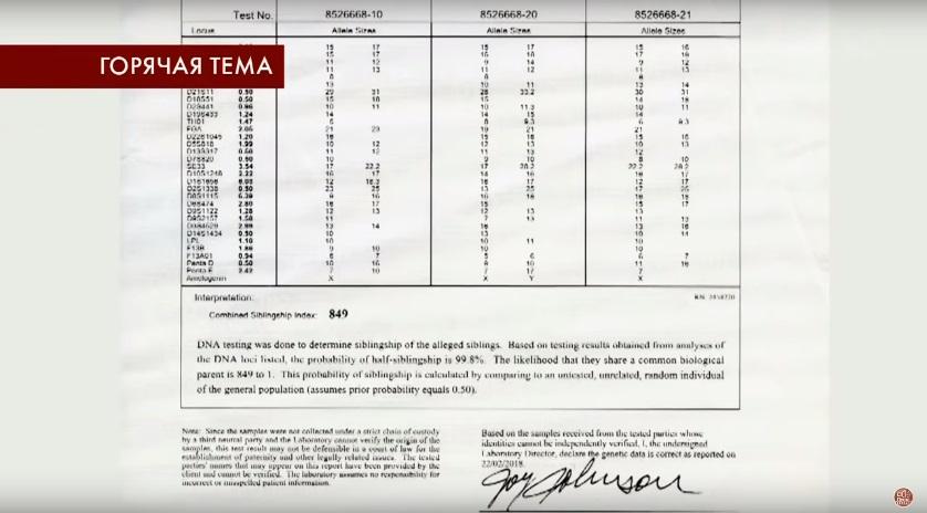 Обнародованы результаты американской ДНК-экспертизы: Тимур Еремеев узнал правду о своем родстве